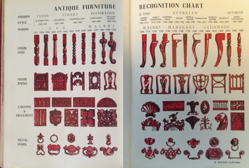 Antique furniture recognition chart on hot buttered toast for Antique furniture styles explained